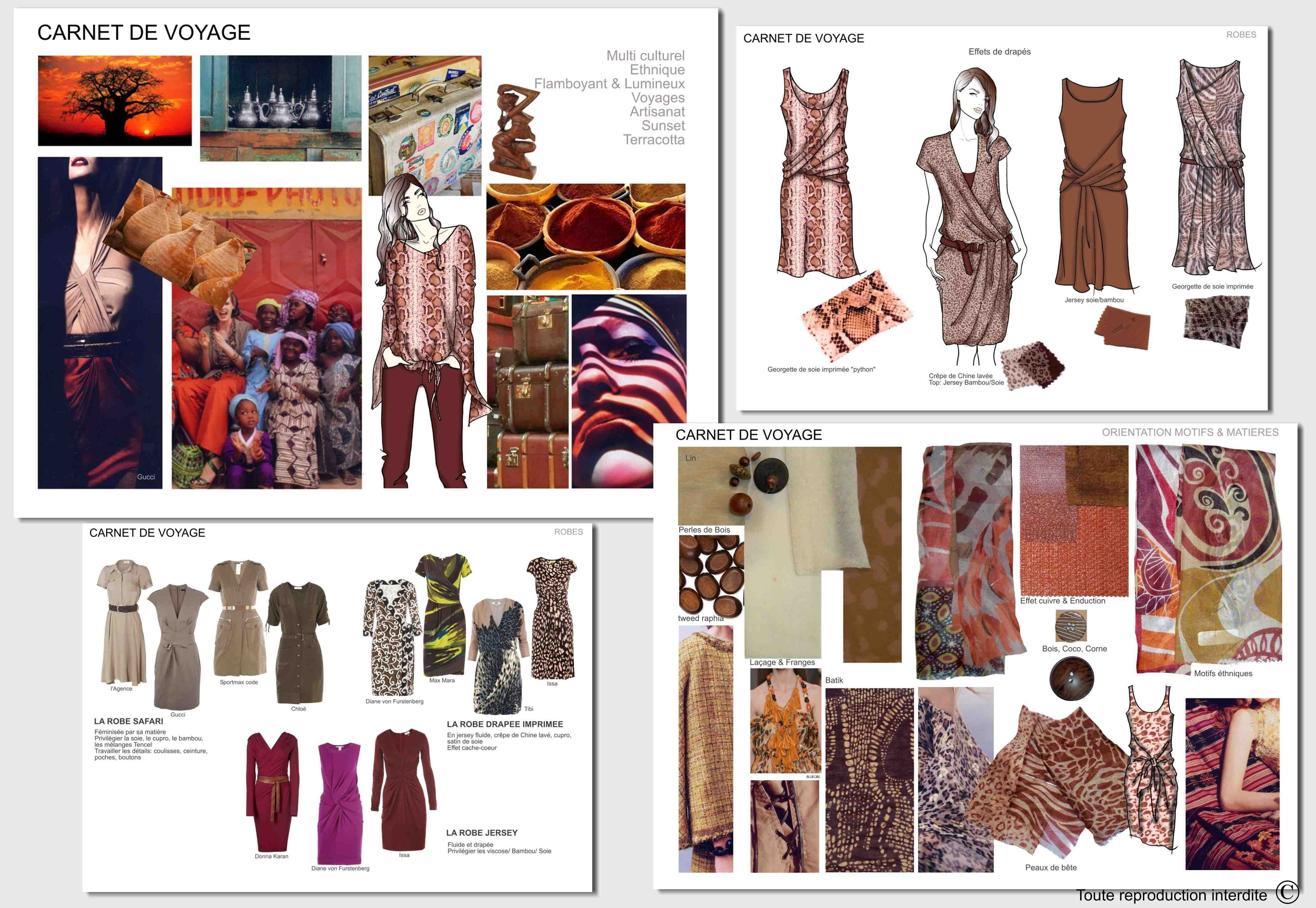 Fashion Design Mood Board Google Search Moodboards Pinterest Fashion Design