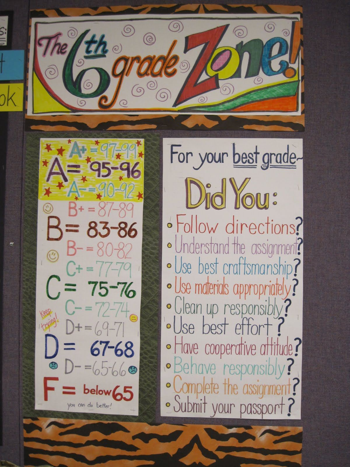 6th Grade Math Classroom Decorations ~ Th grade classroom setup ideas for