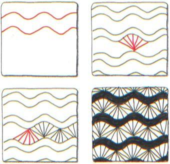 Blog Suzannemcneill Com Zentangle Patterns Doodles Zentangles Zentangle Drawings