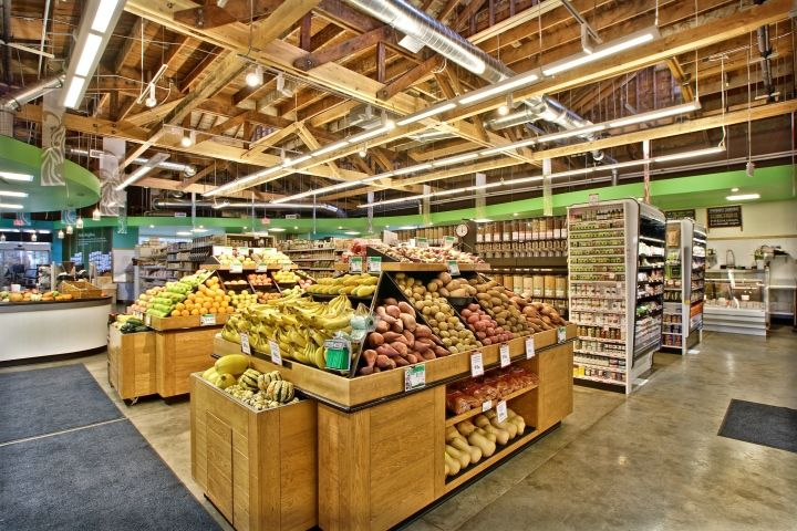 Green Zebra Micro Format Fresh Grocer By King Retail Solutions Portland Oregon Solution