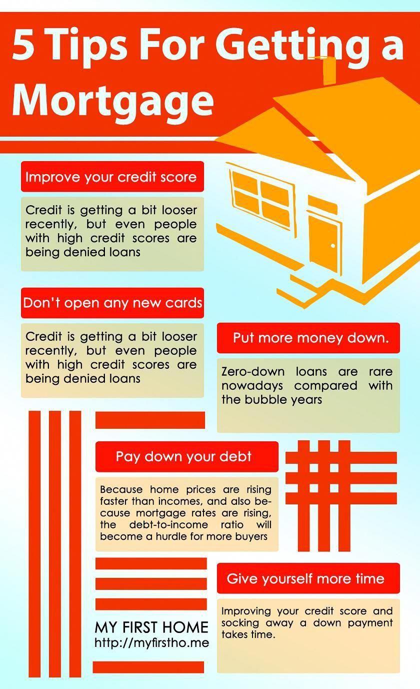 Morgtage Tips Mortgage Marketing Mortgate Humor Mortgage Loan Officer Mortgage Calculator Mo Mortgage Marketing Mortgage Loan Officer Mortgage Loans