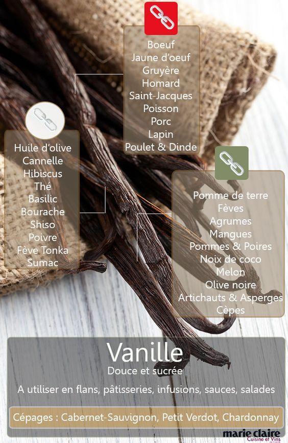 #Vanille Elle s'utilise aussi bien au salé qu'au sucré. Si vous n'y croyez pas, regardez...: