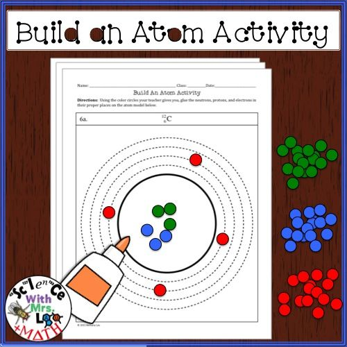 Free Build An Atom Activity Students Use Colored Circles Made From