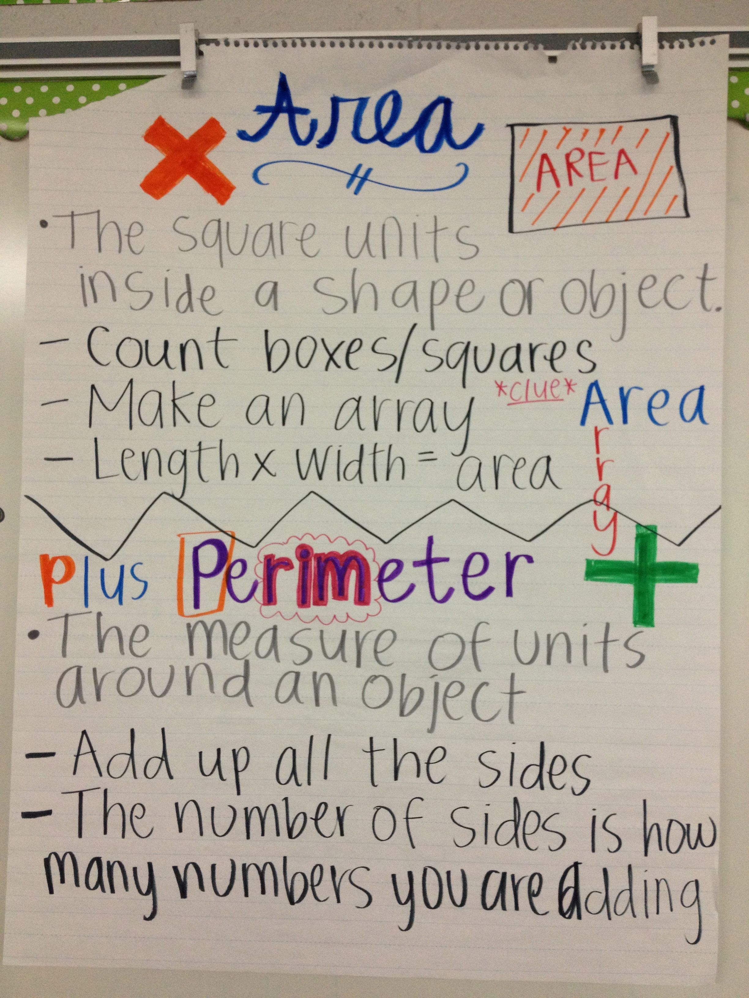 Area Vs Perimeter Anchor Chart But I Would Include A