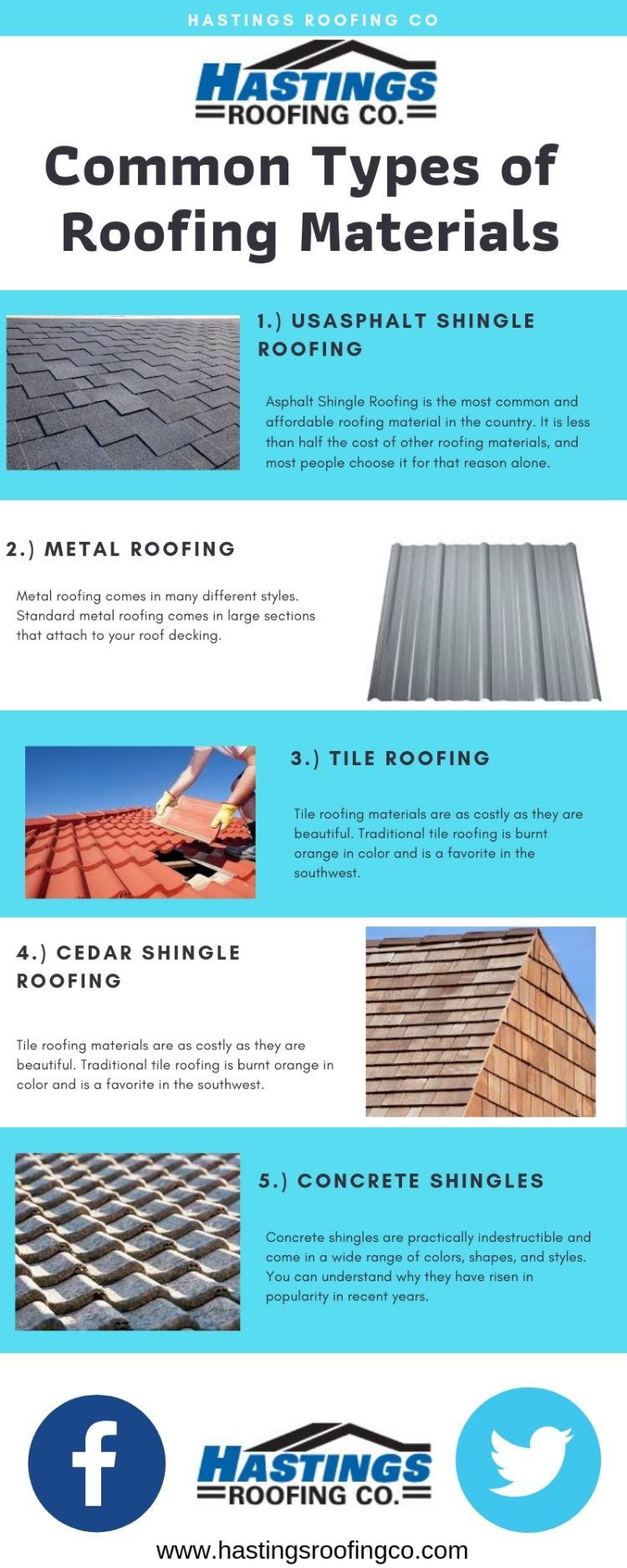 Common Types Of Roofing Materials Types Of Roofing Materials Roofing Commercial Roofing