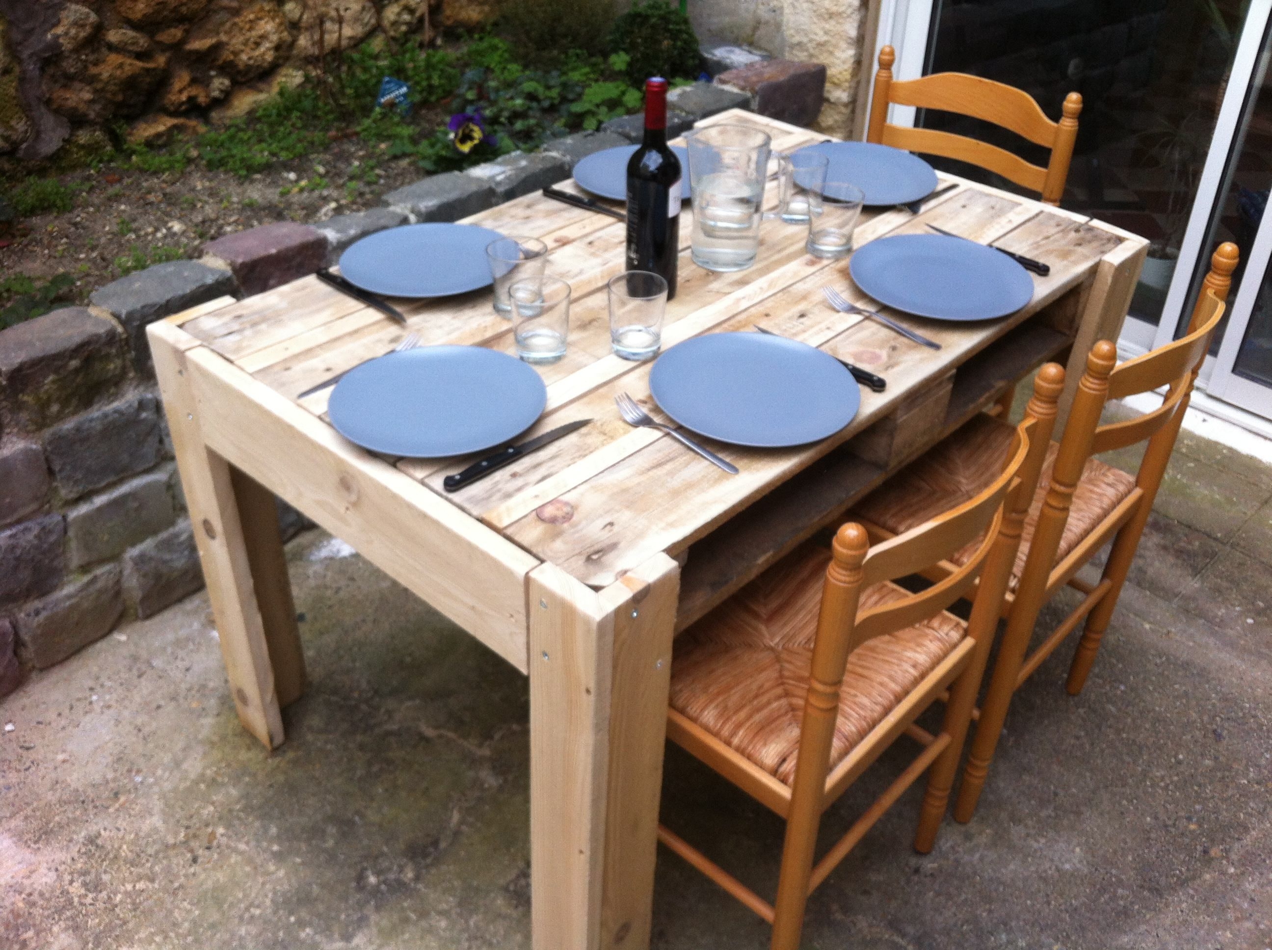 Just a Simple Pallet Table | Palettes | Palette bois, Meuble ...