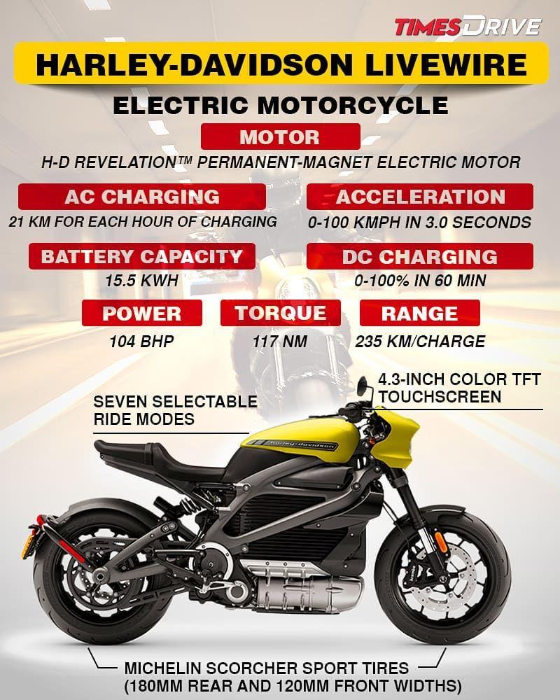 Humming To A Dealer Near You Electric Harleys Iol Motoring In 2020 Electric Motorbike Electric Motorcycle Harley Davidson