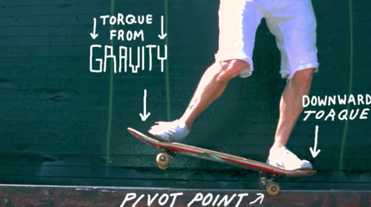 Kick flips nose grinds backside board slides (Skate)ology! Watch the video: The Science of Skateboarding: Grinding.   in the archives: Watch over 350 videos tagged with physics.