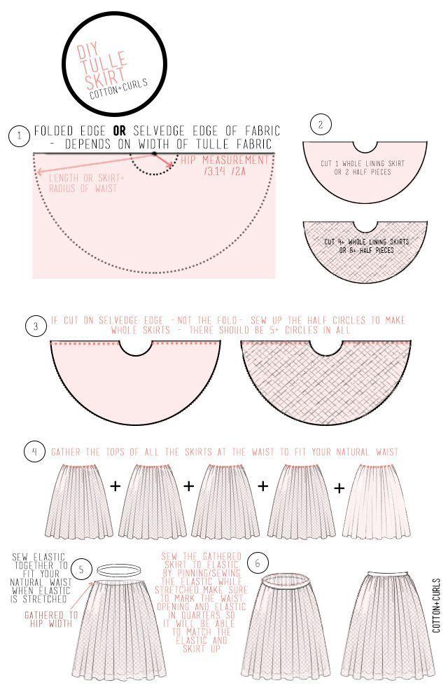 Jupon en tulle : VERY simple tulle skirt tutorial