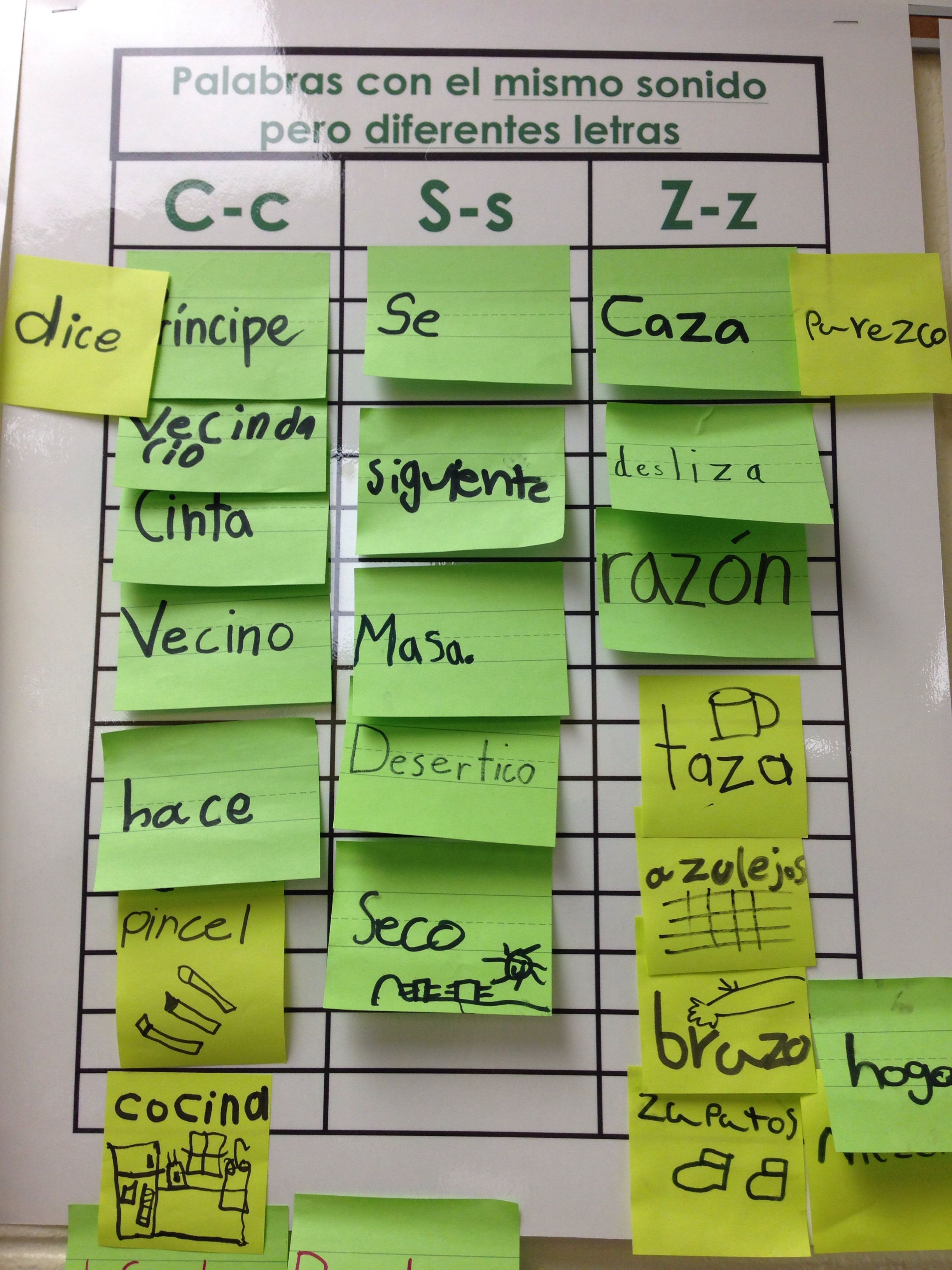 Interactive Word Wall Dual Language Classroom Spanish