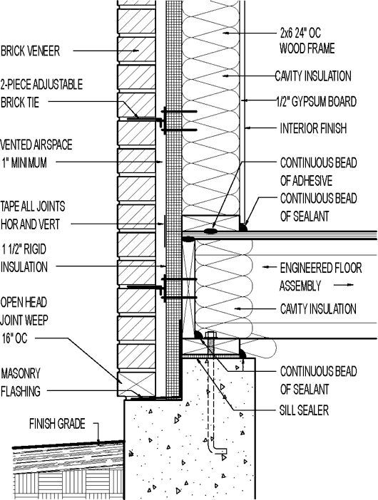 Image result for brick wall with steel frame detail