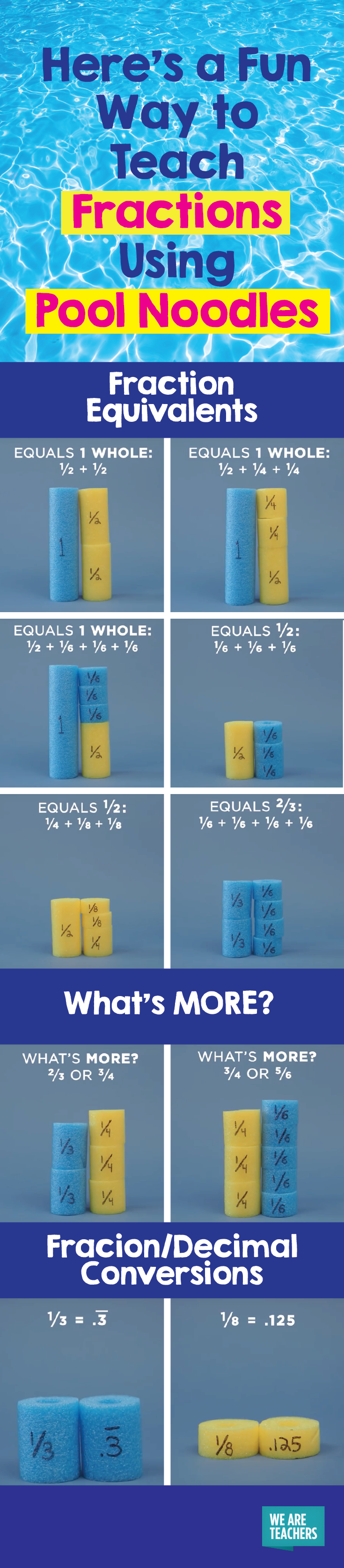 Here\'s a Fun Way to Teach Fractions Using Pool Noodles | Math ...