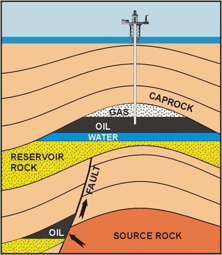 How is petroleum formed? – Petroleum 101 by Society of ...