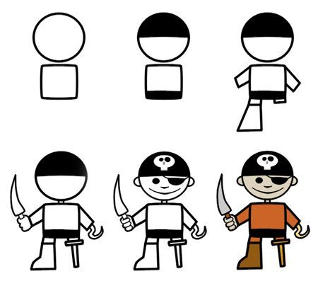 how to draw cartoon pirates perfect for elementary aged kids national talk like a