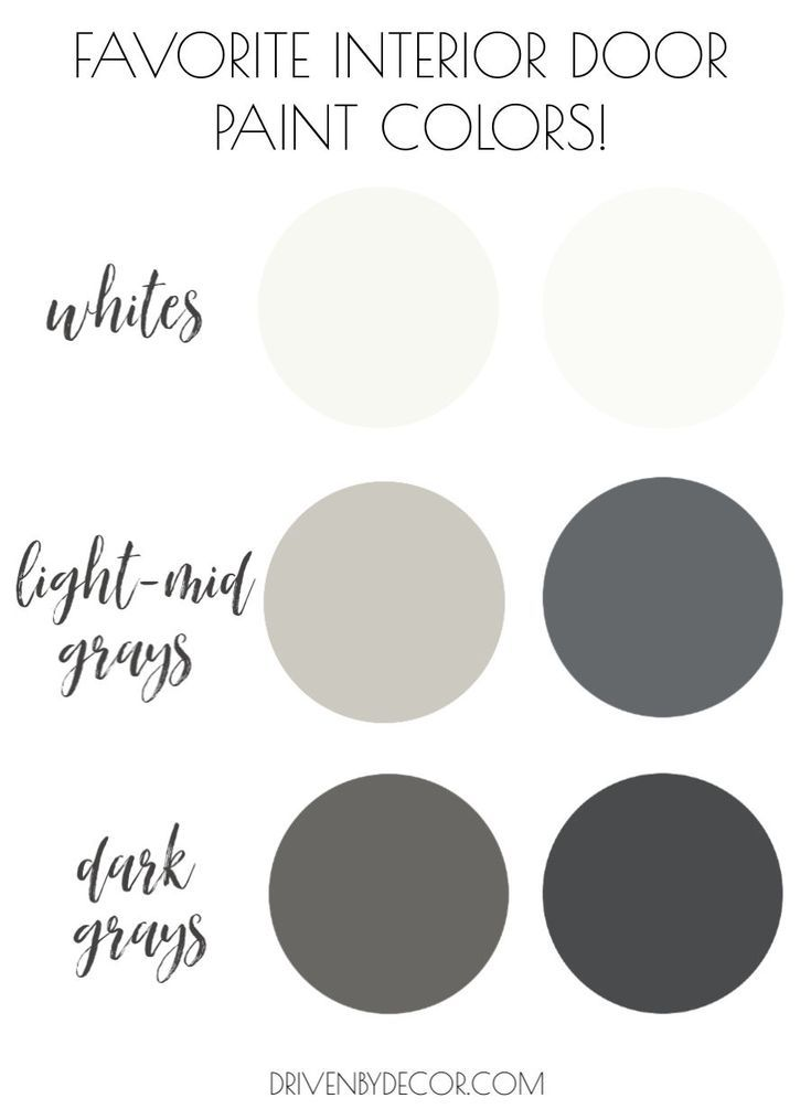 how to paint a door my best tips for painting interior on best interior wall paint colors id=90319