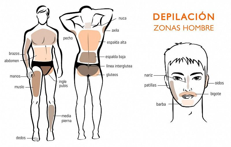 Depilacion Soprano Depilacion Depilar Cosmetologia