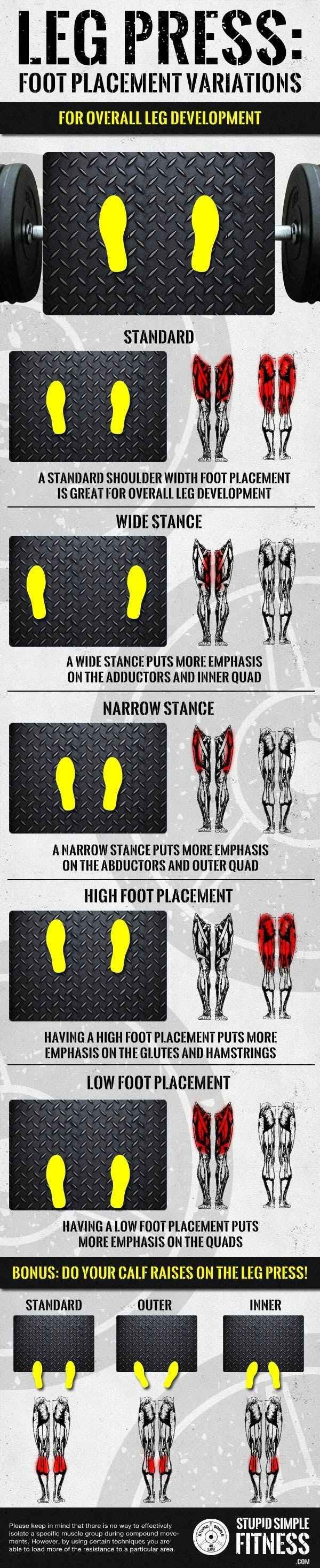 SuperHelpful Charts That Teach You How To Actually Work Out
