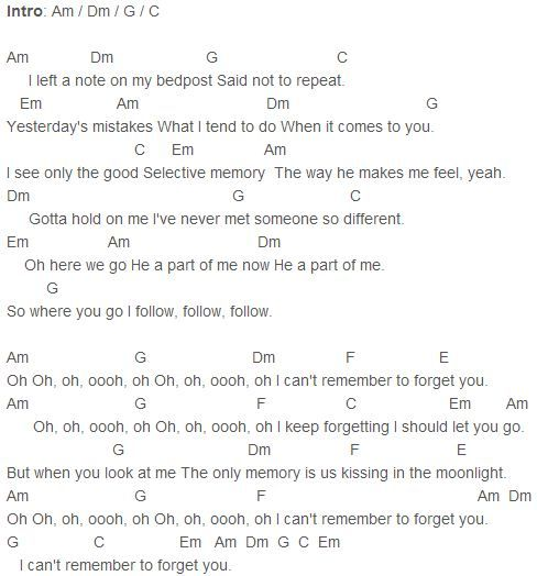 Shakira Cant Remember To Forget You Chords Capo 2