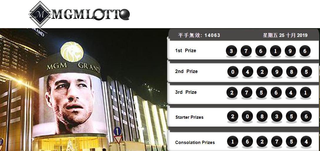 Result Keluaran Togel Mgm Lotto  Data Keluaran