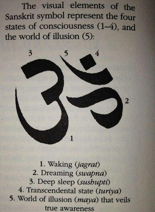 Sanskrit symbol