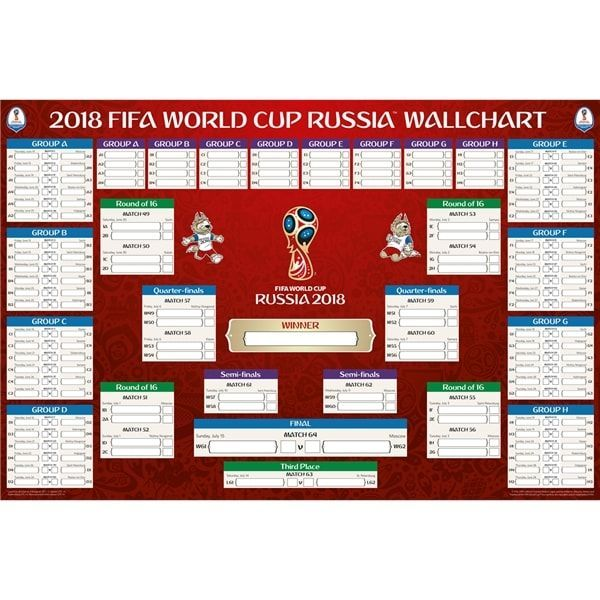 2018 Fifa World Cup Russia Bracket Chart Poster World Cup Fifa World Cup Soccer World Cup 2018