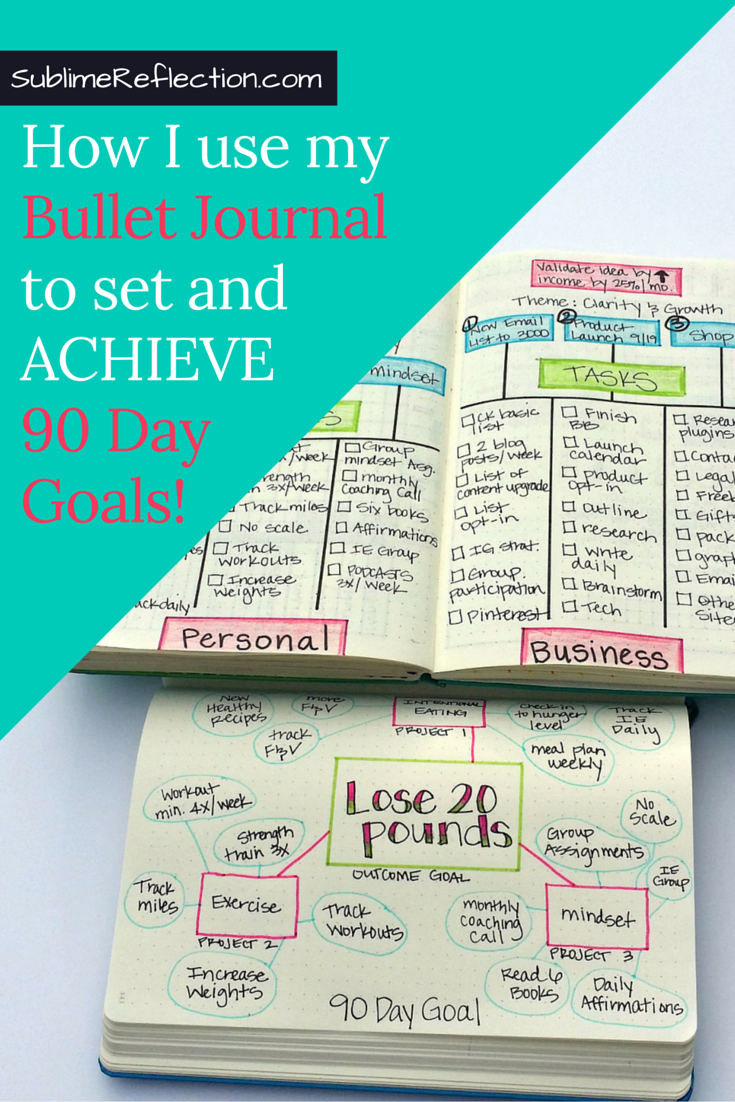 How I use my Bullet Journal to set (and achieve) 90 Day Goals ...