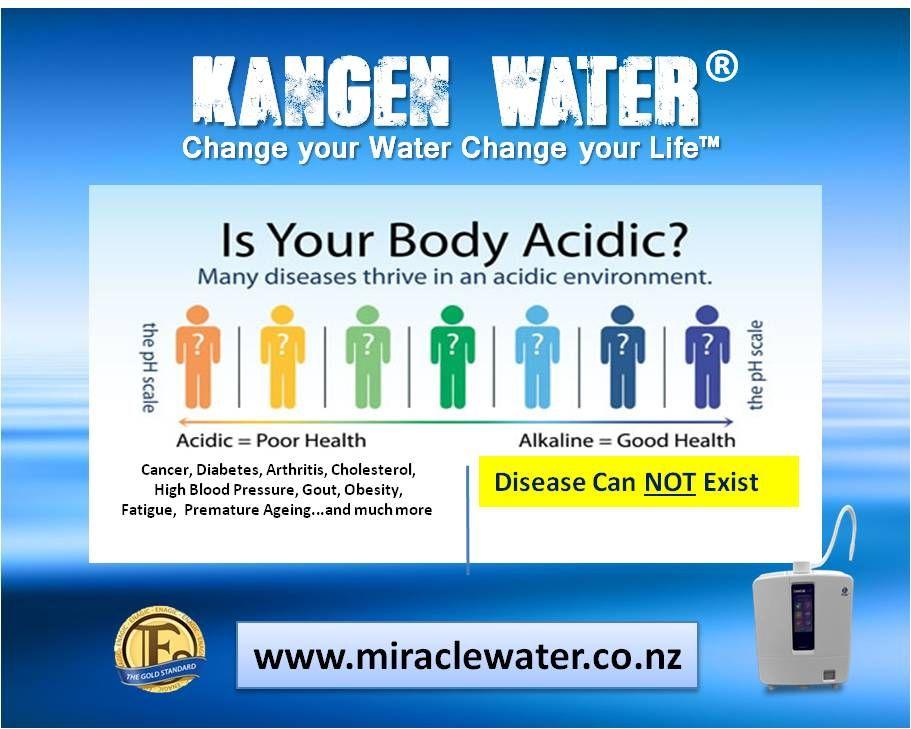Is Your Body Acidic Ionised Water Kangen Water Obesity