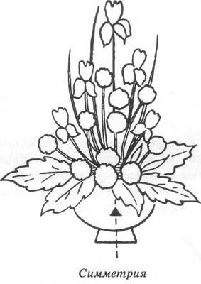 Principy Kompozicionnogo Resheniya Flower Arrangement Designs Ikebana Flower Arrangement Contemporary Flower Arrangements