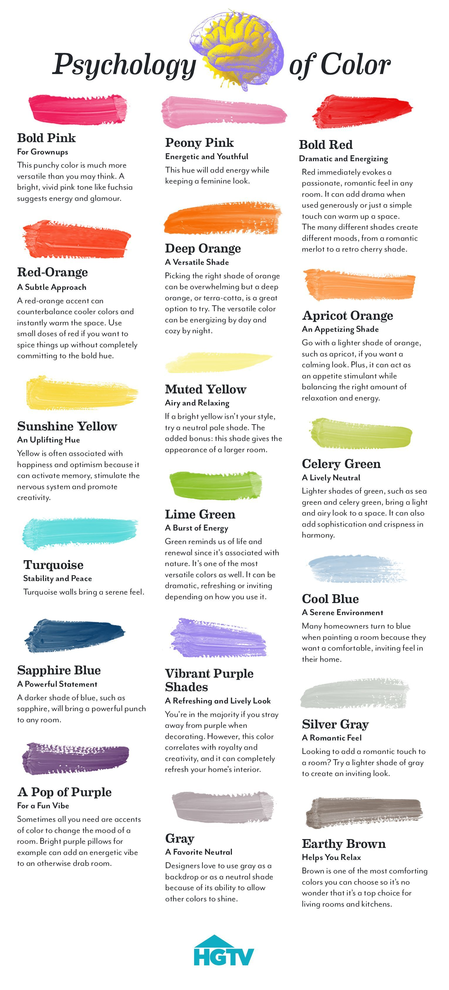 Psychology of Color: Why We Love Certain Shades Different colors can impact the way we think, what we buy and even our design choices. Find the perfect shade that fits your aesthetic with this helpful guide from HGTV.com featuring 18 popular hues. #funnykittens