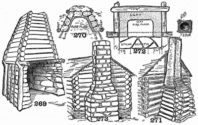 How To Build A Fireplace Chimney For A Simple Log Cabin Cabin Fireplace How To Build A Log Cabin Build A Fireplace