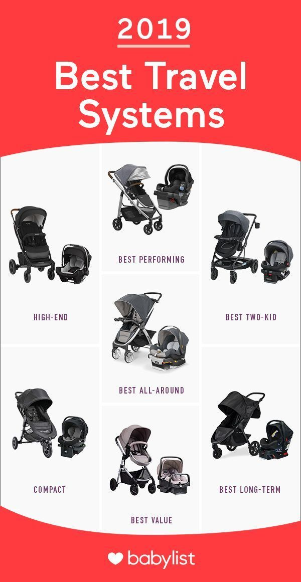 Best Baby Stroller Travel Systems – Top Five Picks – Electri… – Children's Clothing Advice