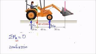 Equilibrio De Cuerpos Rígidos Youtube Calculo Matematicas Cuerpo