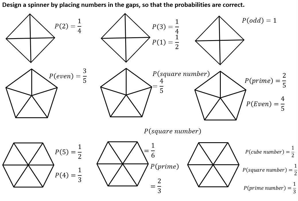 Probability+problems.jpg 1,038×701 pixels | Maths sheets | Pinterest ...