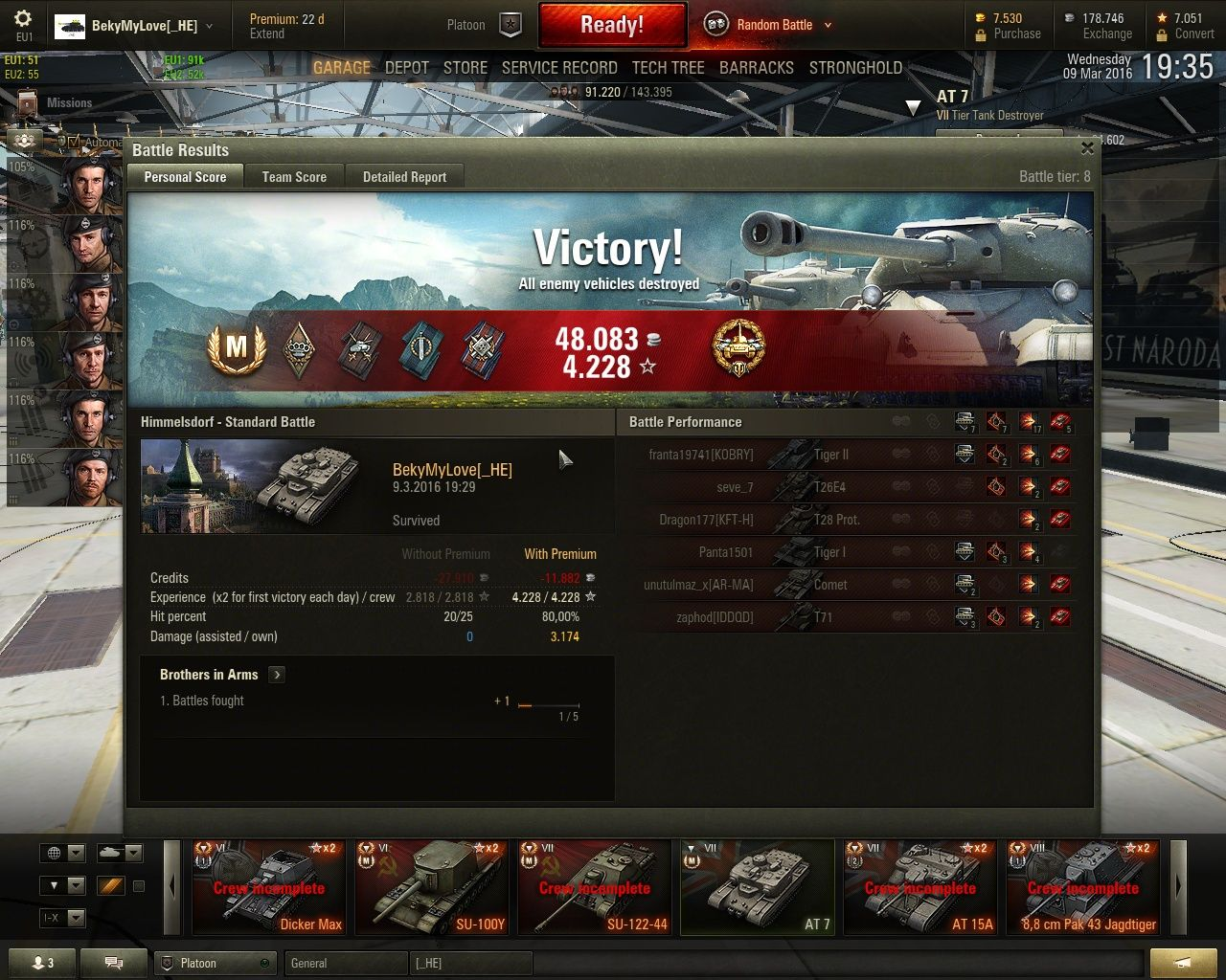 Victory Himmelsdorf At 7 Experience Received 4 228 X2 48 083 Battle Achievements High Caliber Mastery Badg World Of Tanks War Thunder Victorious