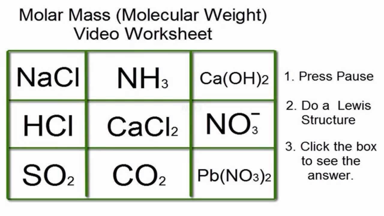 Vsepr Worksheet With Answers Molar Mass Worksheet Video Practice With Answers In 2020 Molar Mass Photosynthesis Worksheet Scientific Notation Practice