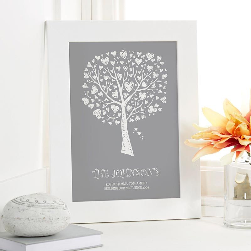 Create Beautiful Personalised Family Tree Prints Canvases See
