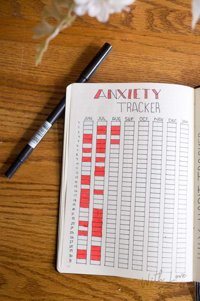 15 Ways to Track Your Mental Health in Your Bullet Journal. #bulletjournaling