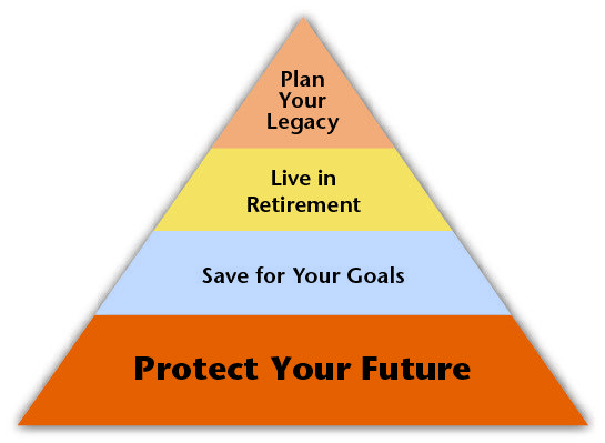Life Insurance A Strong Foundation For Your Financial Strategy
