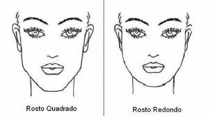 como identificar tipos de rosto - Pesquisa Google