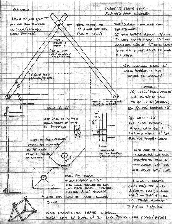 PRODUCTION DRAWINGS for the Norse Enc&ment -Daily Life in the Viking Age circa 1000 AD  sc 1 st  Pinterest & PRODUCTION DRAWINGS for the Norse Encampment -Daily Life in the ...