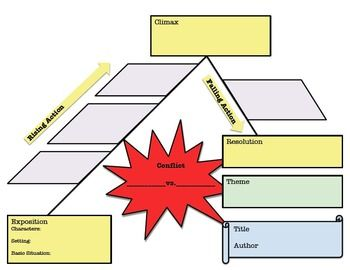 Plot Mapping Plot Diagram Graphic Organizer Product Comes With