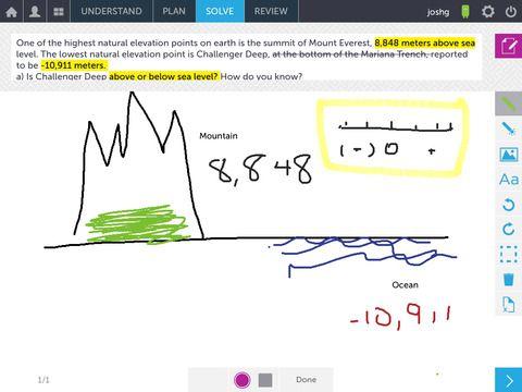 CueThink Math apps, Math problem solving, Math