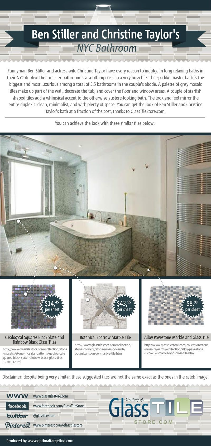 Get Ben Stiller and Christine Taylor's NYC Bathroom for less ... Amazing Bathrooms Designs Less Html on