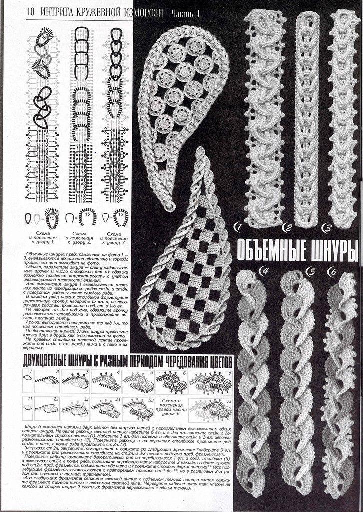 Pin von kathy moreland auf Irish crochet patterns | Pinterest ...