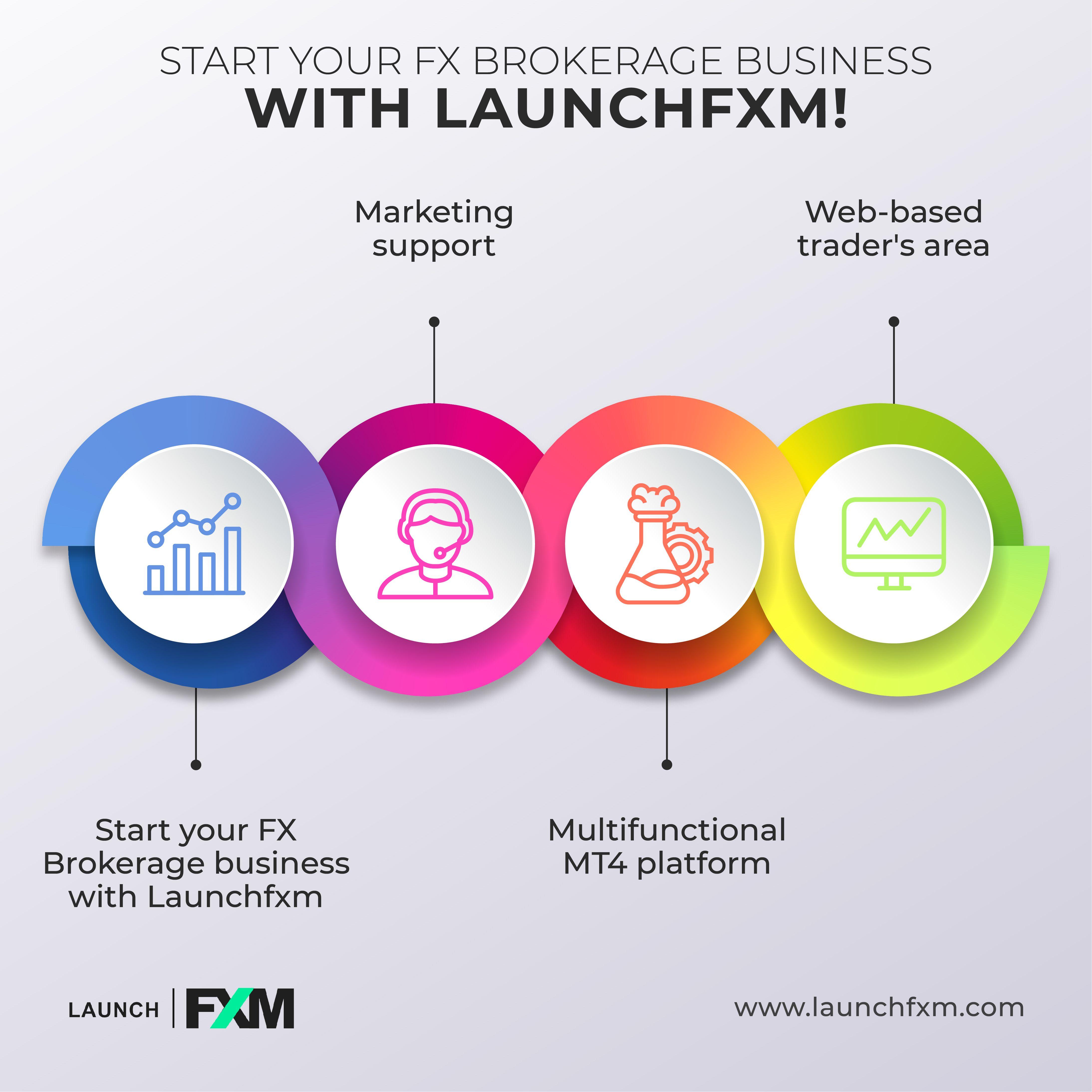 We Provide Marketing Support Multifunctional Mt4 Platform