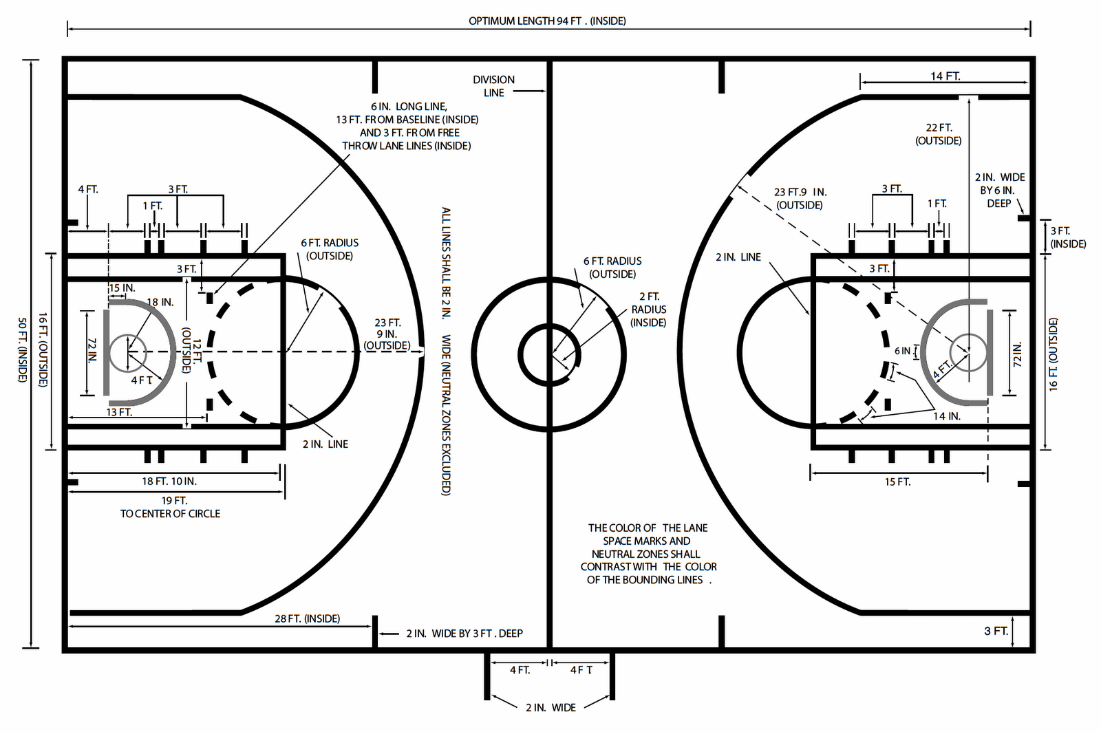 Basketball Court Dimensions Measurements Basketball Court Size Basketball Court Layout Basketball Court Measurements
