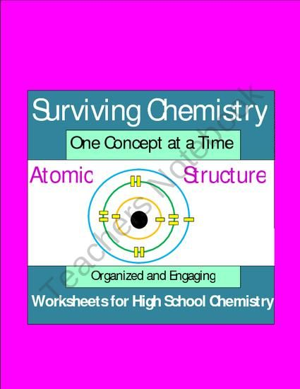 Atomic Structure  Organized And Engaging Worksheets For High