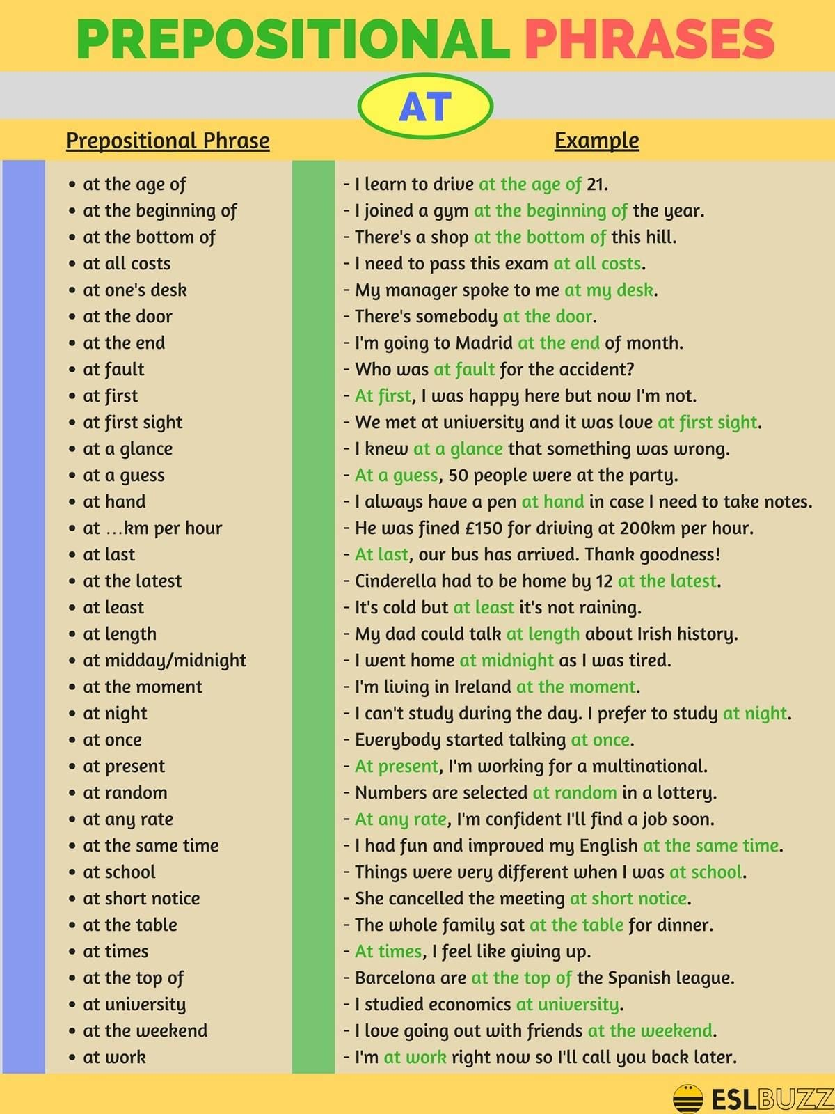 Prepositional Phrases with AT, BY & FOR
