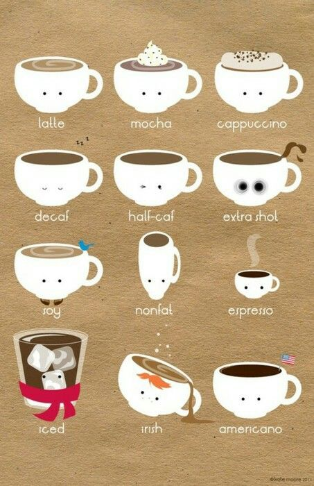 Cute style of various coffee