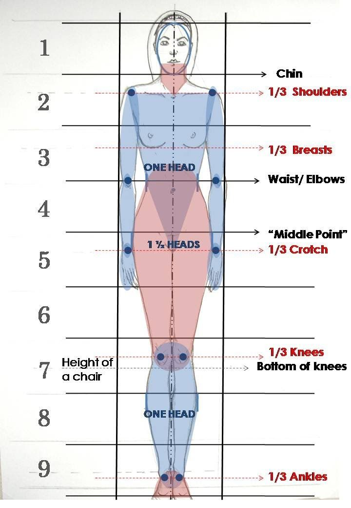 Basic Standing Figure Tutorial: Fashion Design Drawing ...